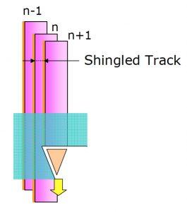 Shingled Magnetic Recording